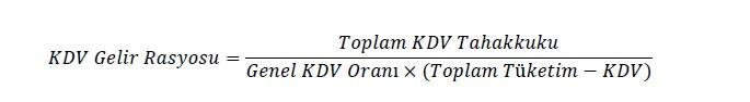 kdv-gelir-rasyo-formul