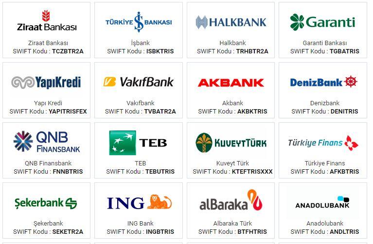 BANKA SWIFT KODLARI ÖRNEKLERİ.JPG