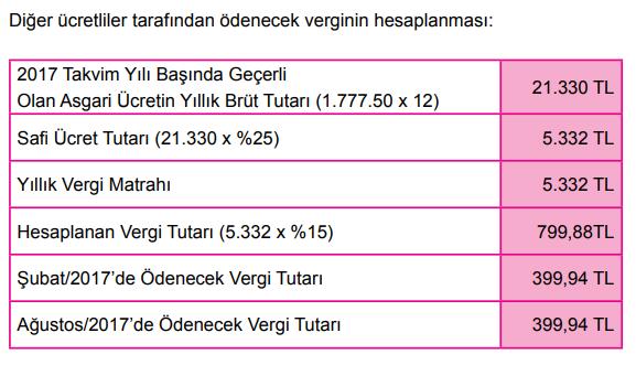 diğer ücretliler tarafından ödenecek verginin hesaplanması.PNG