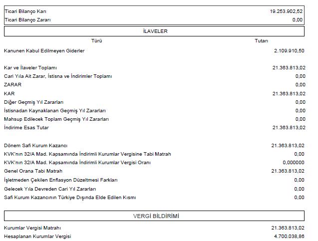 kurumlar vergisi beyannamesinde ticari kar mali kar örneği