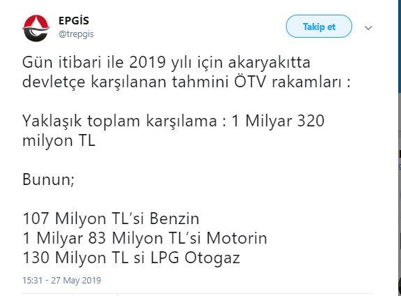 akaryakıtta eşel mobil sisteminin maliyeti mayıs 2019.JPG