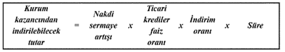 nakdi sermaye artırımı indirimi hesaplama formulü.PNG