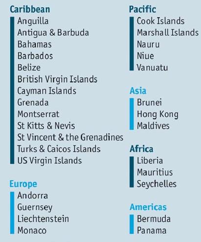vergi cennetleri listesi.PNG