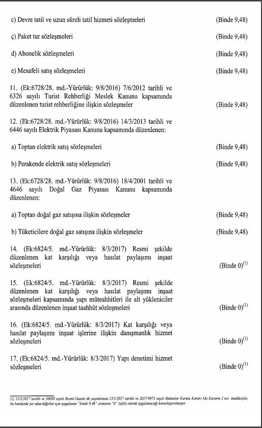 2019 damga vergisi oran ve tutarları 2