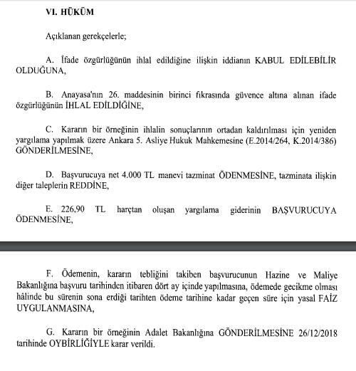 anayasa mahkemesinin bilirkişinin şikayetinden kullanılan ifadelerle ilgili kararın hüküm kısmı.PNG