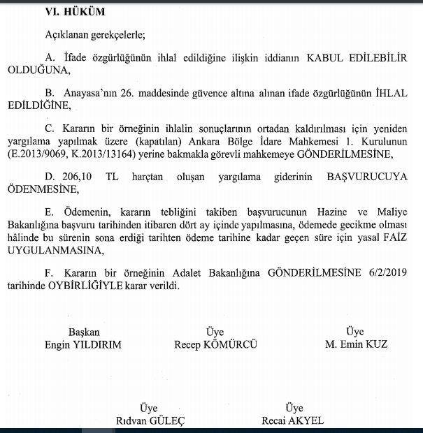 anayasa mahkemesi mali müşavir bireysel başvuru disiplin cezası 2019