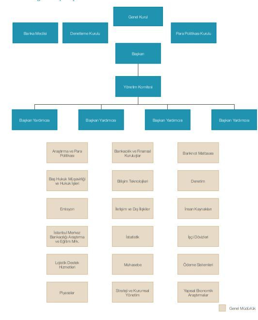 merkez-bankasc4b1-organizasyon-c59femasc4b1.jpg