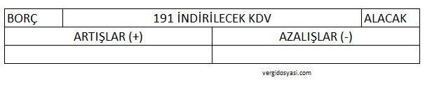 191 indirilecek kdv hesabı örnek muhasebe kaydı işleyişi vergidosyasi com.JPG