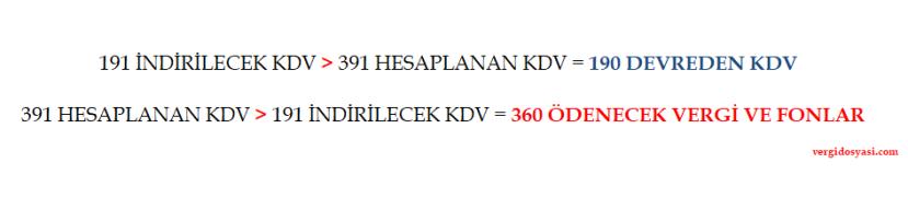 kdv hesaplarının kapatılması 191 391 360 190.png
