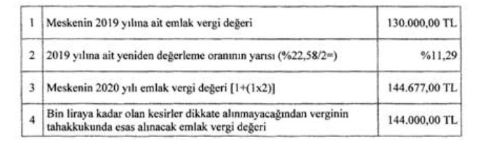 emlak vergisi 2020 hesaplama örneği 1