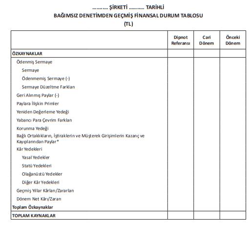 BOBİ FİNANSAL DURUM TABLOSU EK 1 - 4