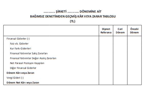 BOBİ KAR ZARAR TABLOSU EK 2 - 2