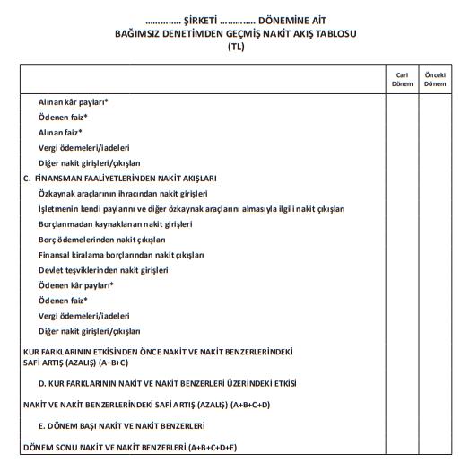BOBİ NAKİT AKIŞ TABLOSU EK 4-2