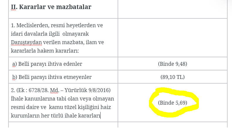 İHALE KARARLARINDA DAMGA VERGİSİ 2020 TUTARI.PNG