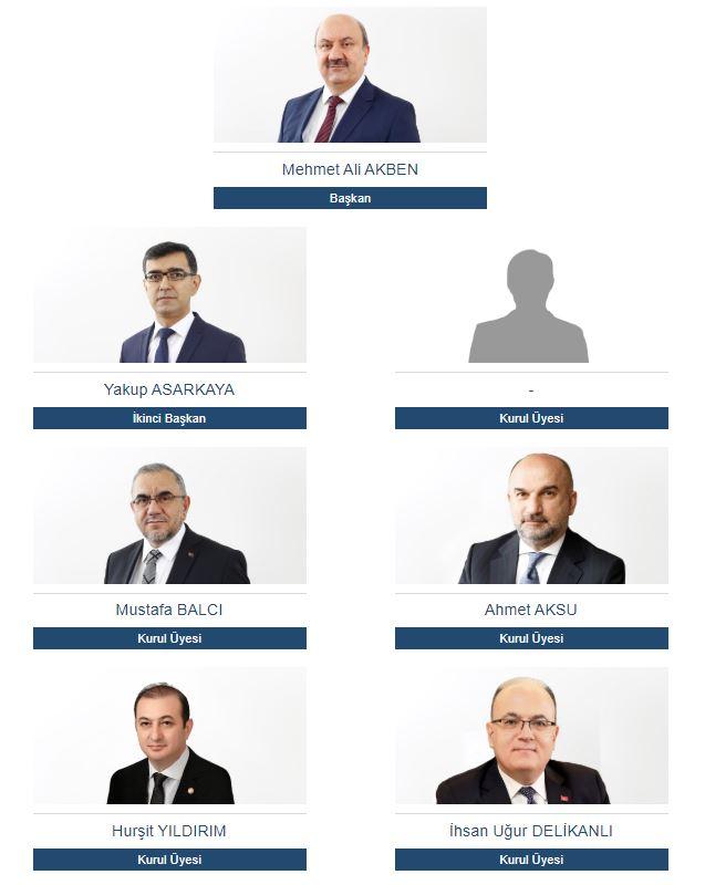 BDDK başkan ve diğer kurul üyeleri 2020 mayıs